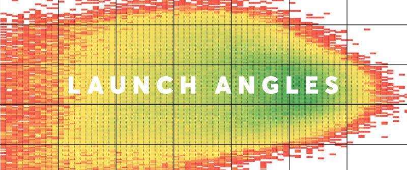 Launch Angle in Baseball and Softball