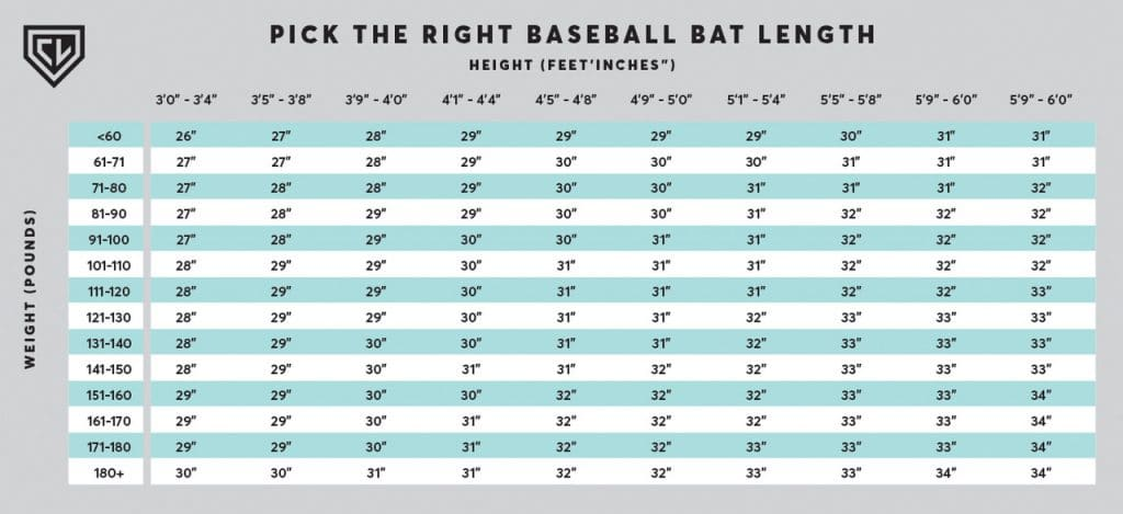 how-to-pick-the-right-baseball-bat